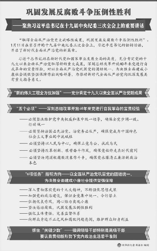 """聚焦中纪委全会: """"6+1""""巩固发展反腐败斗争压倒性胜利"""